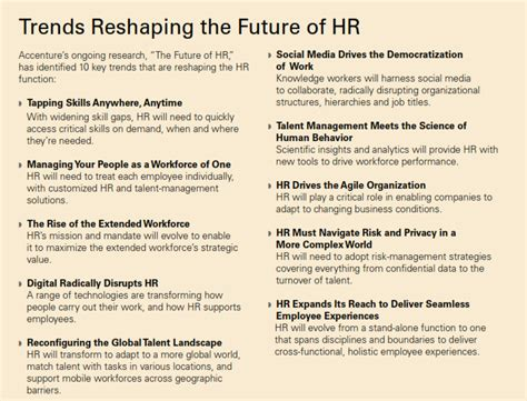 hcm world transforming hr with technology journal steve s hr technology