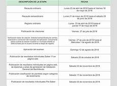 PRUEBA SABER 112018 FECHAS icfes actualizadas Calendario A