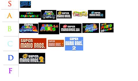 List Of All Mario Games In Order Gamesworld