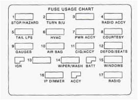 1985 Silverado Fuse Box Diagram by Chevrolet Camaro 1998 Fuse Box Diagram Auto Genius