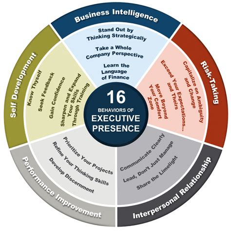 talent management consulting garfinkle executive coaching