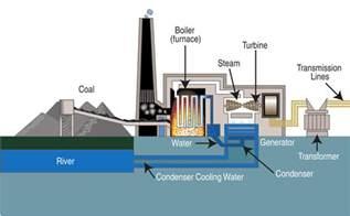 Images of Air Source Heat Pump Versus Oil Boiler