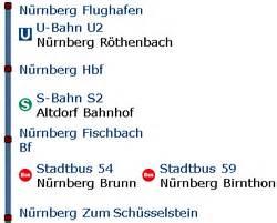 Buslinie 20 Würzburg : csn elektronik scholz gmbh beratung und vertrieb von hochqualifizierten bauelementen ~ Eleganceandgraceweddings.com Haus und Dekorationen