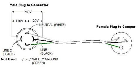 Electrical Question Generator Camper Non