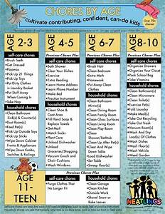 Age Appropriate Chores For Kids  Free Printable  Over 70