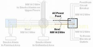 Difference Between 14 2 And 14 3 Wire