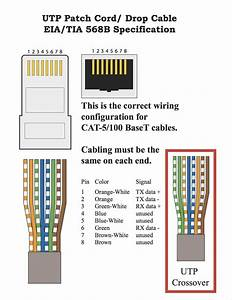 Usb Cable Diagram Ideas Of Sata To Wiring Inside 9