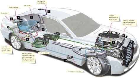 Where To Buy Hydrogen Car Kit
