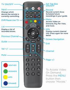 C Spire Remote Control Diagram  U2013 Home Services Blog