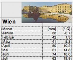 Jahresmitteltemperatur Berechnen : swisseduc geographie klima und wetter ~ Themetempest.com Abrechnung