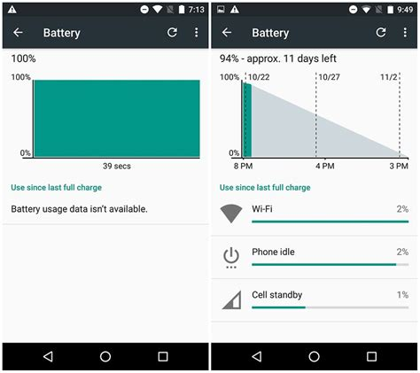 save battery on android android marshmallow in uae top mobile phones list of 2016