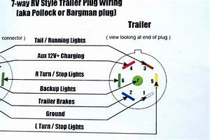 5 Core Trailer Wiring Diagram South Africa