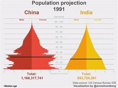 India Economy Things Economic Indias Know Need