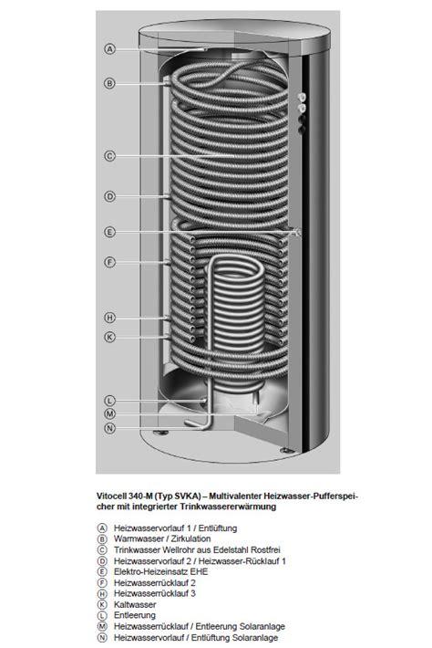 vitocell 340 m ish vitotwin 300 w hei 223 t die microgen variante viessmann bhkw infothek