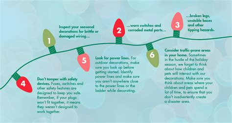 save on your electric bill electrical safety tips piedmont electric