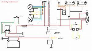 Elektrik - Das Problemkind