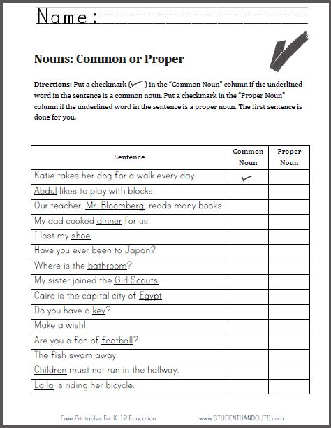 nouns common or proper worksheet student handouts