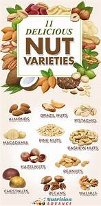 14 Types Of Nuts  How Do They Compare