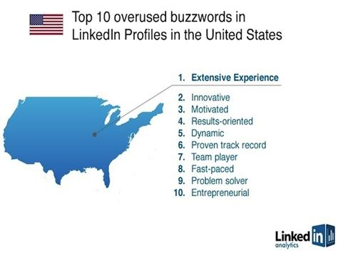 Overused Words Resume Linkedin by Linkedin Hits 100m Members In Time For Ipo Vatornews