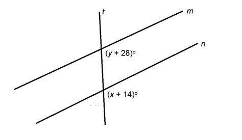 Properties Of Parallel And Perpendicular Lines  Ssat Upper Level Math