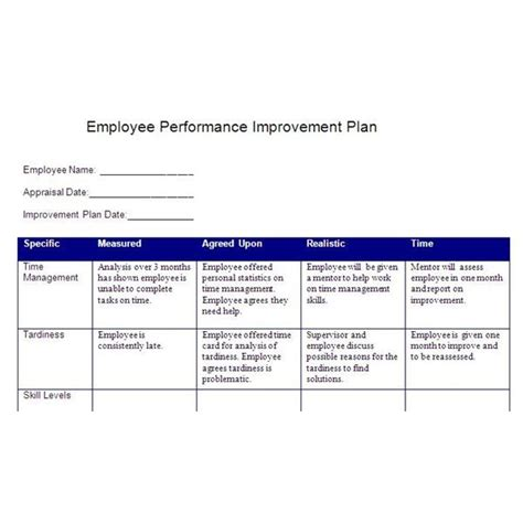 smart action plan template   sample template