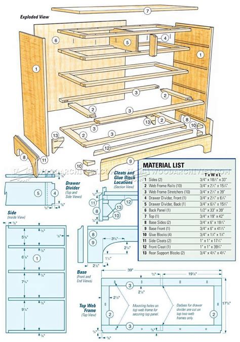 shaker dresser plans woodarchivist