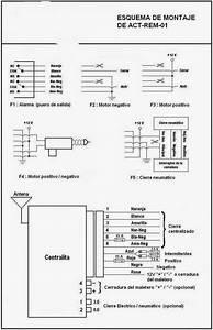 Salnesracing  Instalar Kit Cierre Centralizado En Suzuki