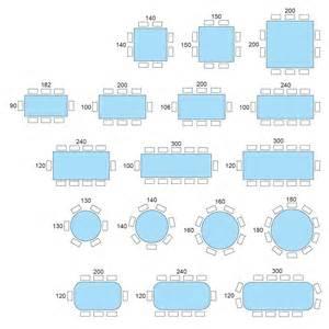 Dimensioni Standard Tavolo Da Cucina: Come scegliere il tavolo per ...