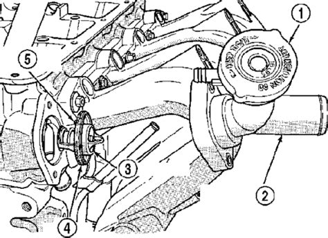 Dodge Neon Coolant Hose Diagram schematics and diagrams where is thermostat located on