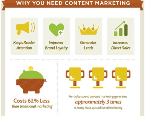 7 marketing and promotion tactics to get your content discovered marketing land