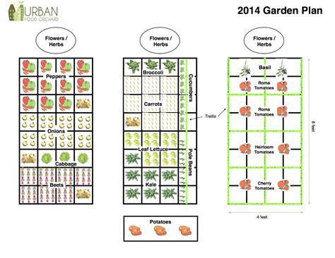 garden planner australia vegetable garden layout australia best idea garden