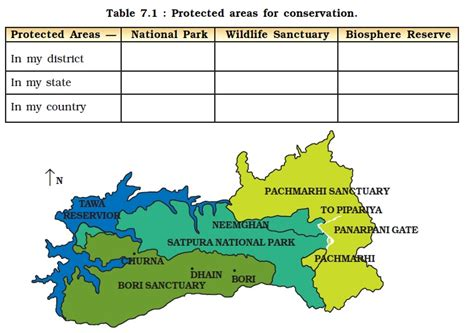 Ncert Class Viii Science Chapter 7 Conservation Of Plants
