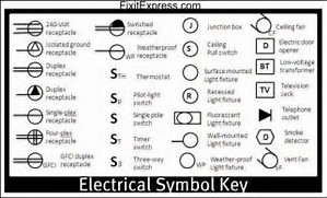 HD wallpapers residential wiring diagrams codes and symbols ...