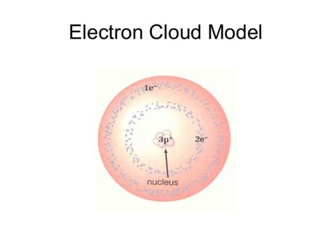Electron Cloud Model Of Barium Pictures to Pin on