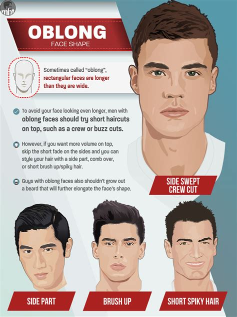 mens haircuts   face shape  illustrated