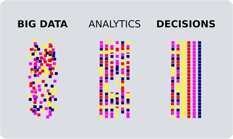 Bid Data Big Data Analytics Information Builders