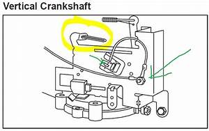 17 Hp Briggs And Stratton Carburetor Diagram