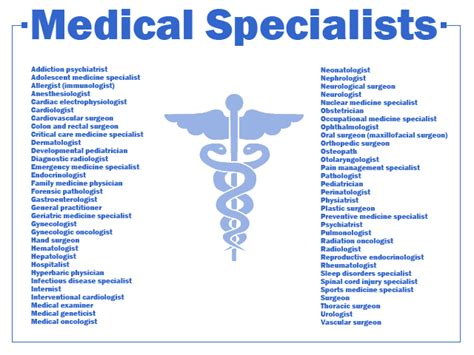 foto de Medical specialist in Singapore 2019: Organised by