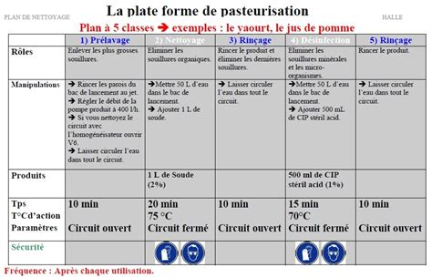 exemple planning entreprise images