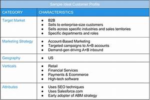 Stop yelling at prospects how to build an ideal customer for Sales customer profile template