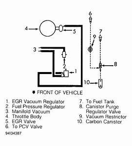 Where Can I Find A Vacuum Line Diagram For A 1994 Ford
