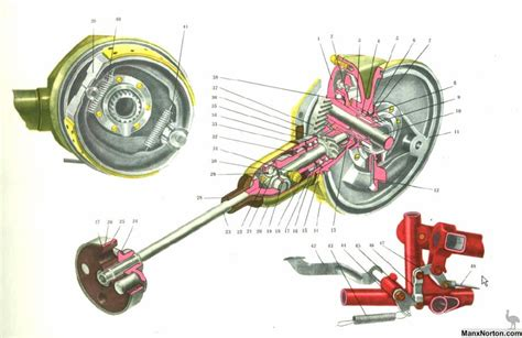 ural  differential