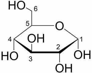 Enantio/Distereo - Anthony Crasto Stereochemistry