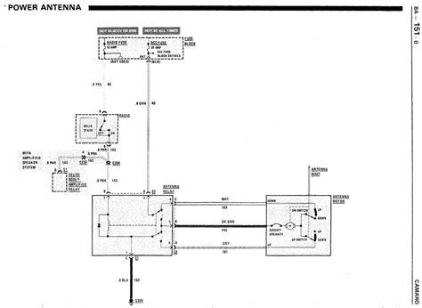 Power Wiring by Power Antenna Wiring Third Generation F Message Boards