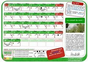 Calendrier Lunaire Potager : le calendrier lunaire 2019 du jardinage jardinage ~ Melissatoandfro.com Idées de Décoration