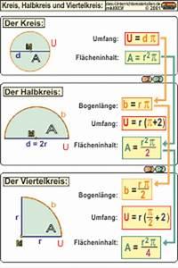 Kreis Flächeninhalt Berechnen : flache kreis berechnen bild jetzt basteln wir ein quadrat in den kreis hinein der kreis und ~ Themetempest.com Abrechnung