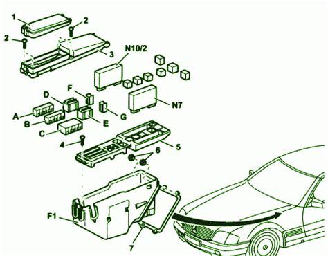 fuse box diagram mercedes sl  mercedes fuse box