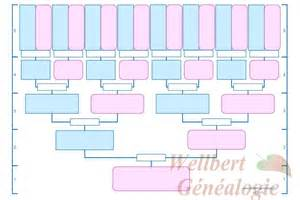Free Fill in Family Tree Chart