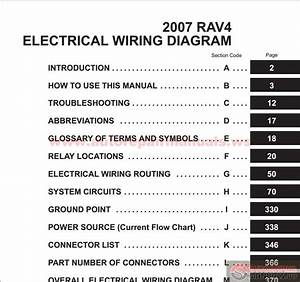 Toyota Rav4 2007 Electrical Wiring Diagram