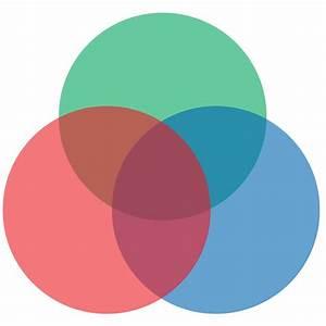 File Blank Venn Diagram